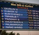 Спортсмени-підводники області – на п'єдесталі світових змагань