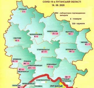 За минулу добу по Луганській області лабораторно підтверджені 33 нових випадків COVID-19