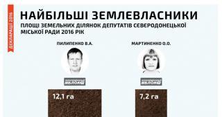 """Депутат з Сєвєродонецька """"забув"""" задекларувати півмільйонну інвестицію"""
