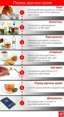 Сєверодонецька обласна станція переливання крові